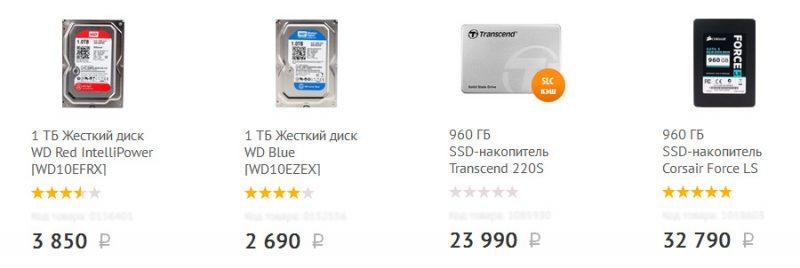 Сравнение цен на сайте одного из магазинов